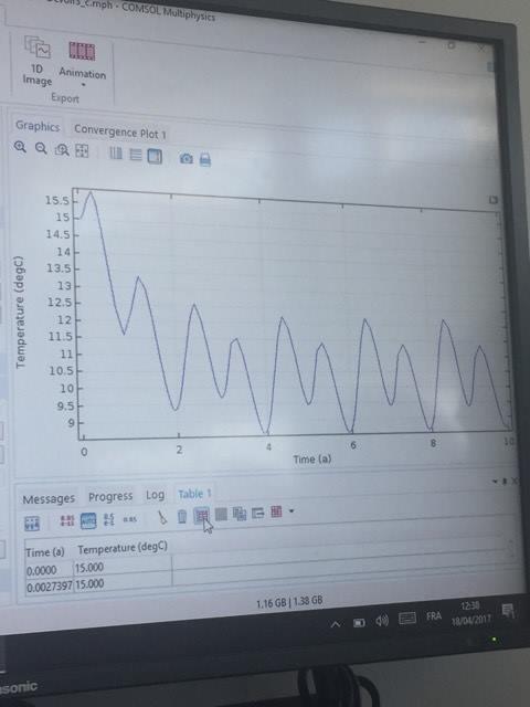 Annexe Graph.jpg