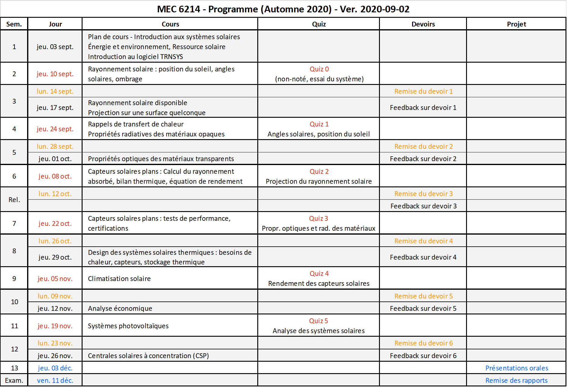 Programme (aussi disponible en pdf)